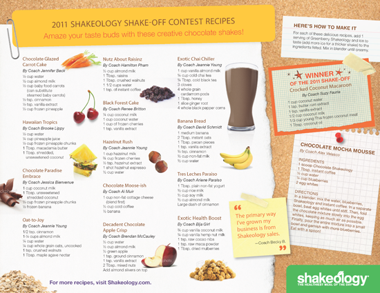 Best of 2011 Chocolate Shakeology Recipes