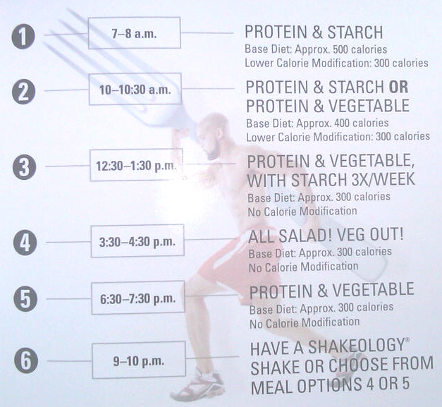 Insanity Workout Diet Plan Here is a sample meal schedule